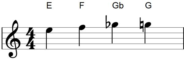 Flat symbol