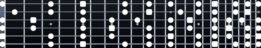 Full Pentatonic scale