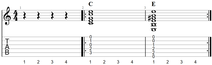 Guitar chords practice exercise 4