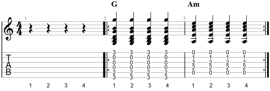 Guitar chords practice exercise 5