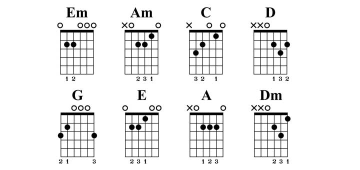 Learn and practice guitar chords