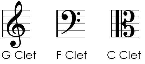 Music clef symbols