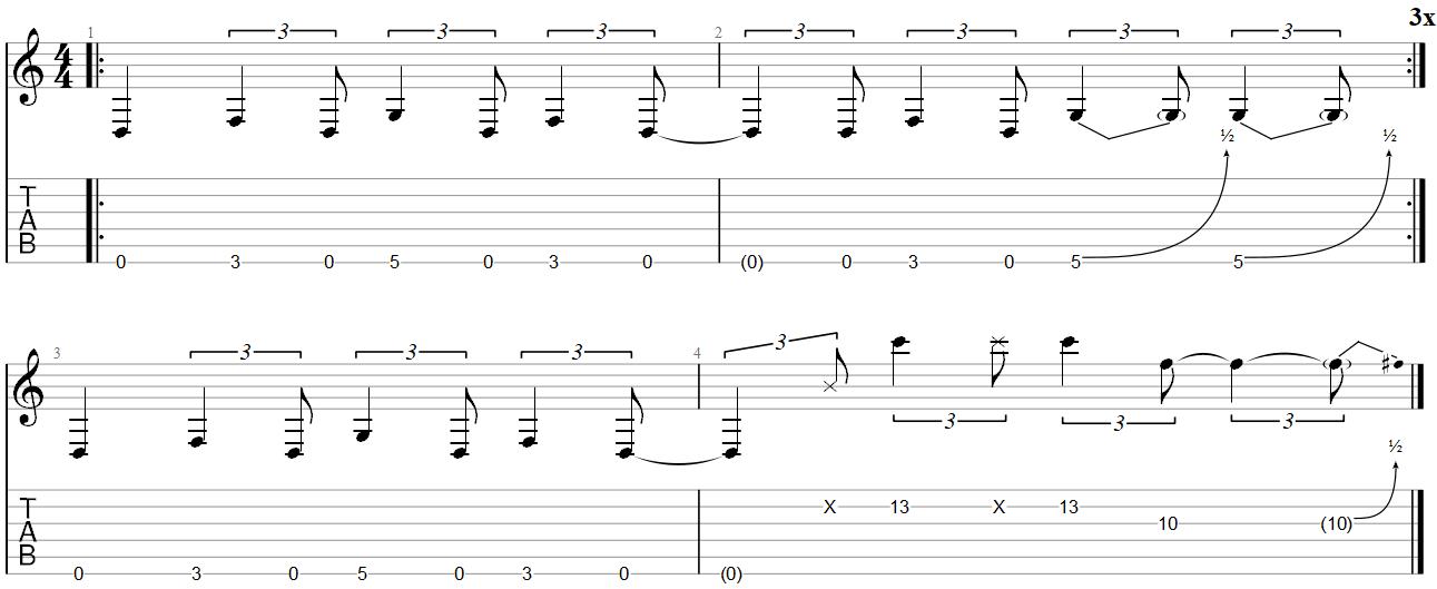 Psycho guitar riff TAB