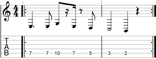 Seven Nation Army guitar riff TAB