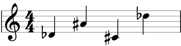 Sharp and flat notes