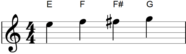Sharp symbol 1