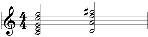 Chords in sheet music