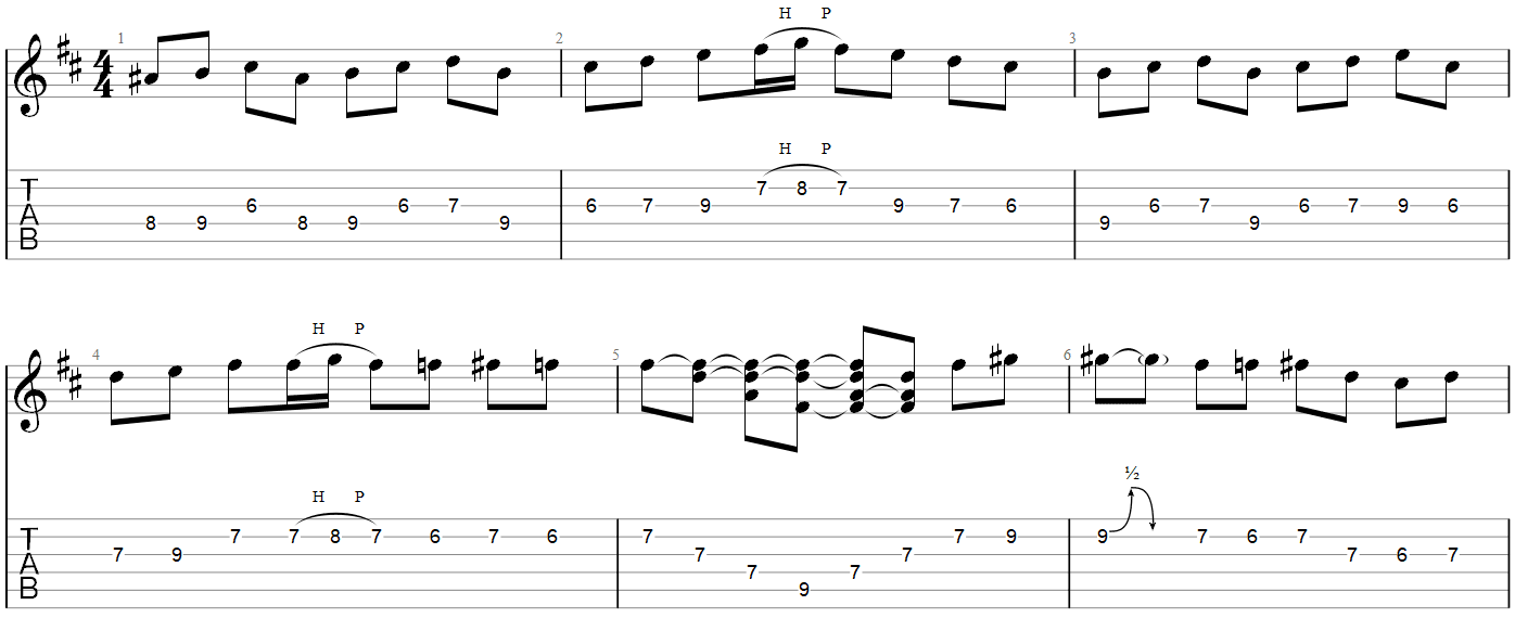 Muse Plug In Baby Guitar Riff Tab