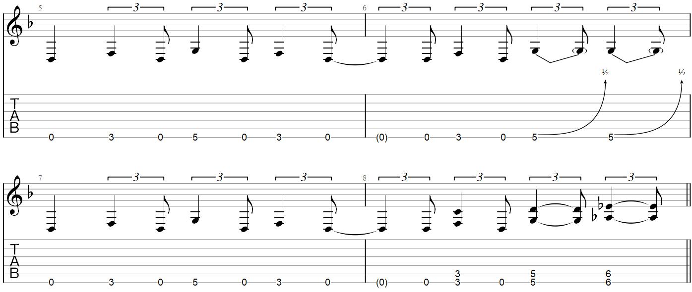 Muse Psycho Guitar Riff TAB 2