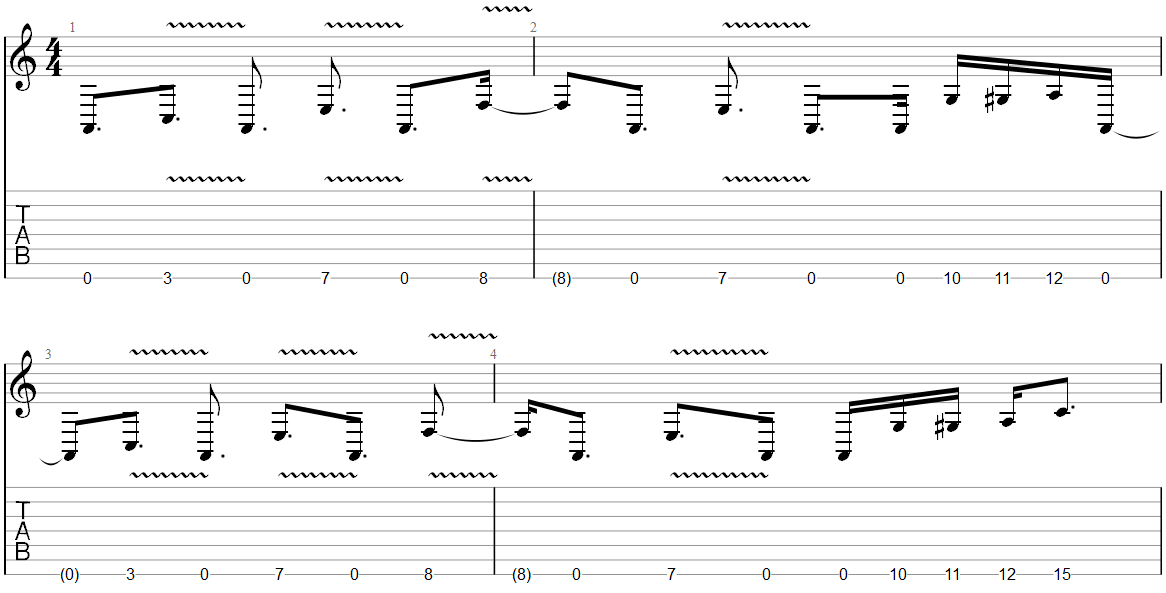 Muse Supremacy Guitar Riff TAB