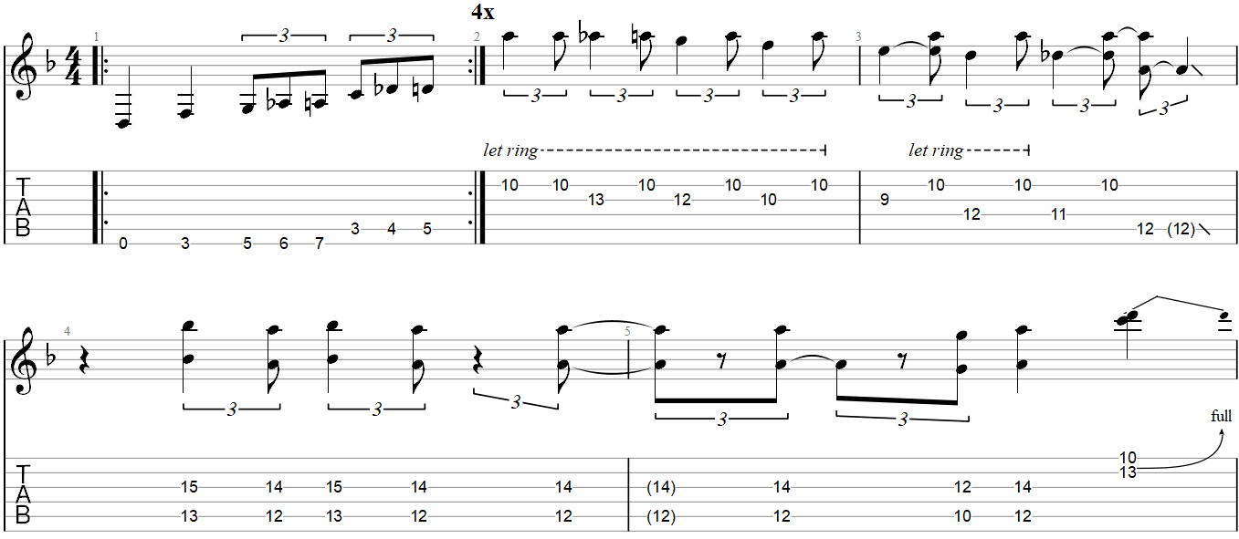 Muse Uprising Guitar Riff TAB