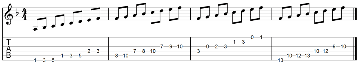 F Major scale guitar tab