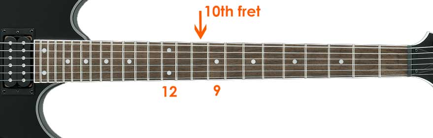 Guitar fretboard 10th fret
