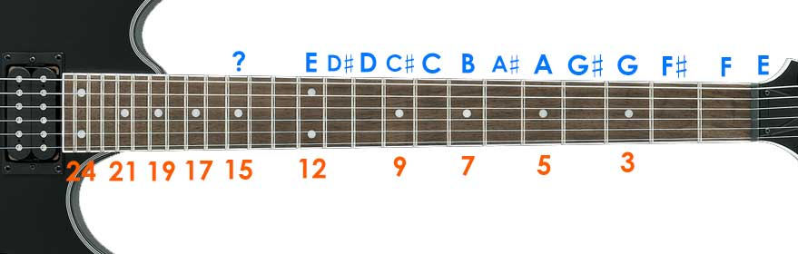 Guitar fretboard 15th fret note