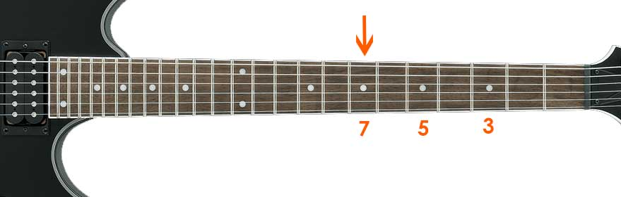 Guitar fretboard 7th fret