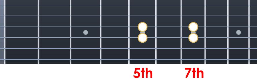 Guitar improvisation exercise fretboard diagram