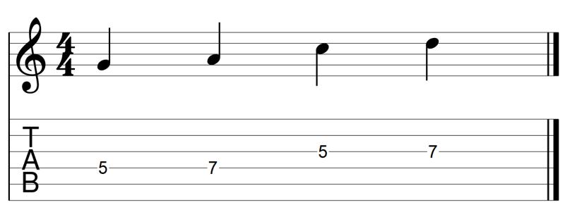 Improvisation notes Guitar TAB