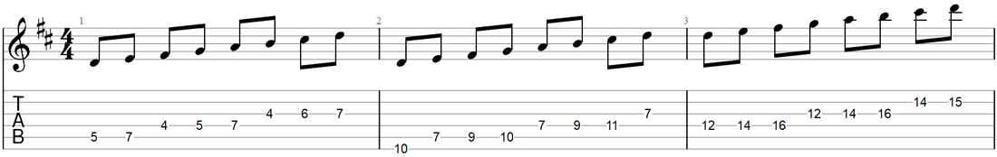 D Major scale examples