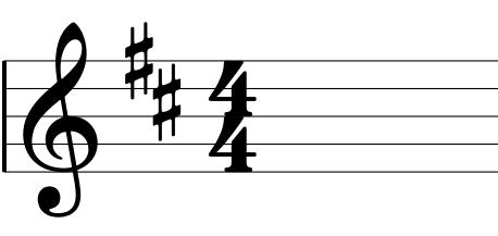 D Major scale key signature