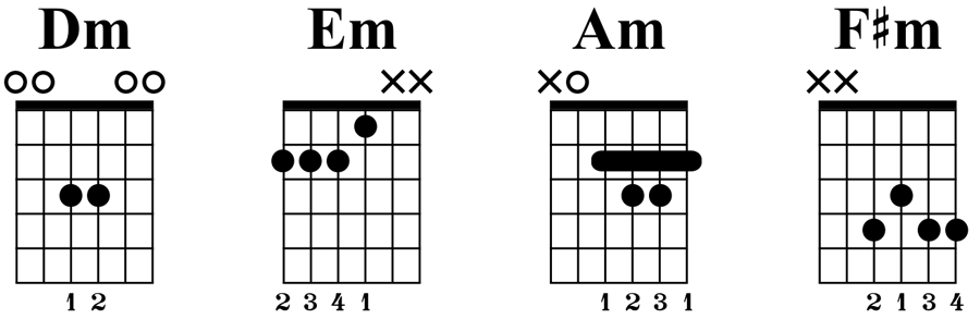 Minor chords in Open D Tuning