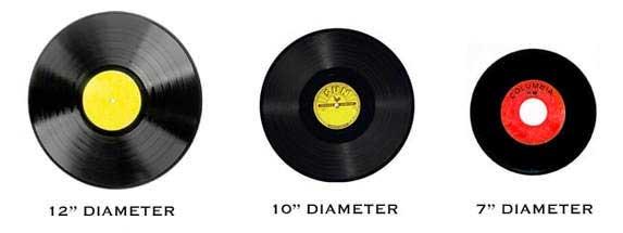 Vinyl record sizes