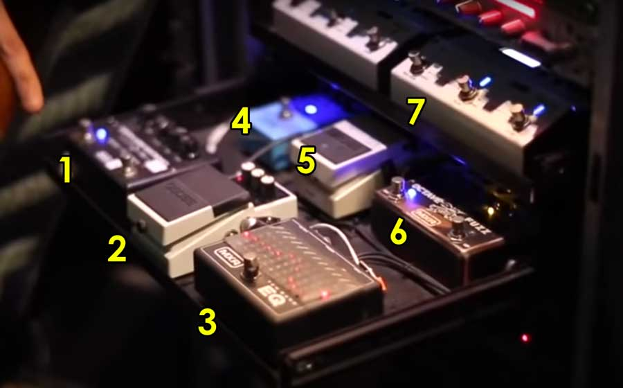 Slash guitar pedal rig