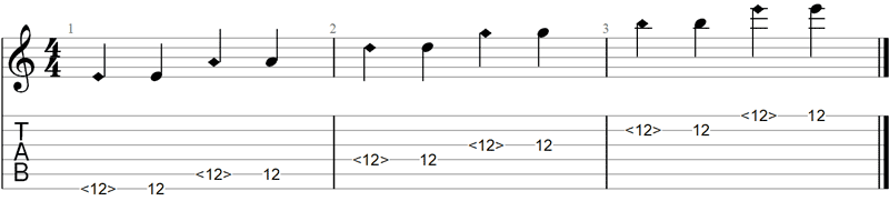 Guitar intonation test