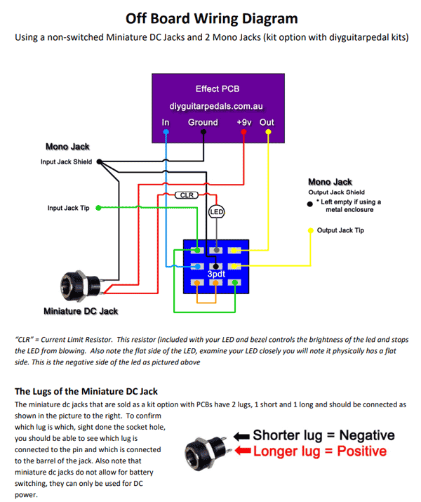 Offboard wiring diagram