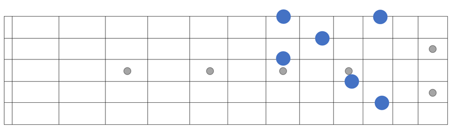 Blank fretboard diagram arpeggio example