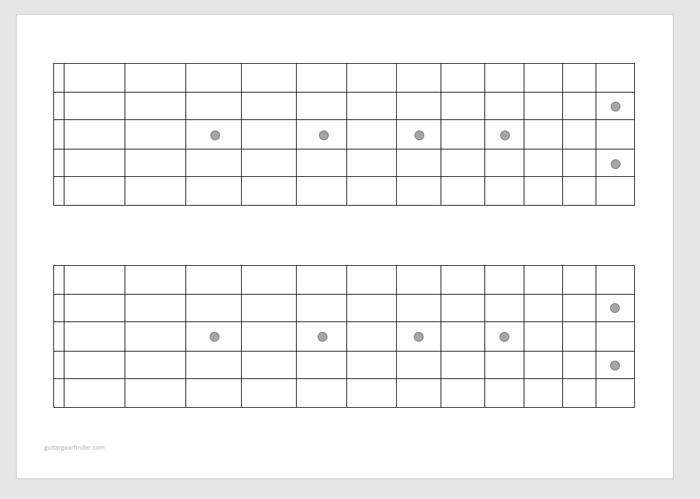 Blank fretboard diagrams PDF