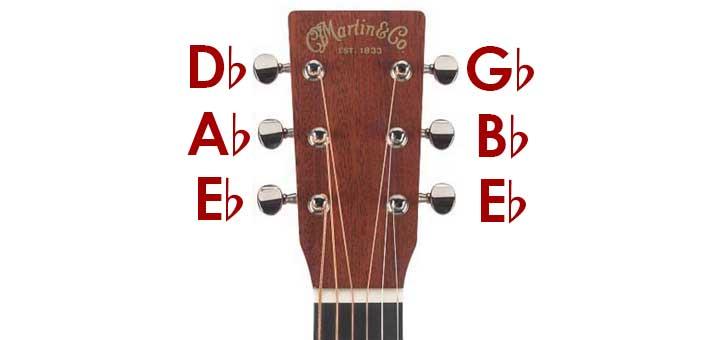 Eb Tuning Guitar