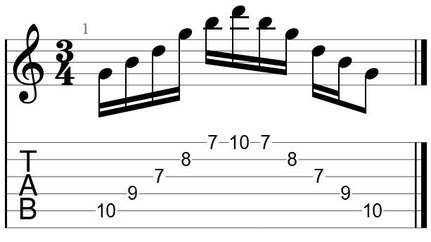 Guitar arpeggio example