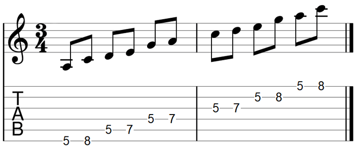 Guitar scale example