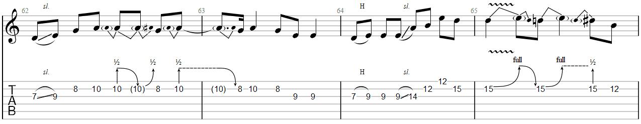 Paranoid Guitar Solo TAB 2