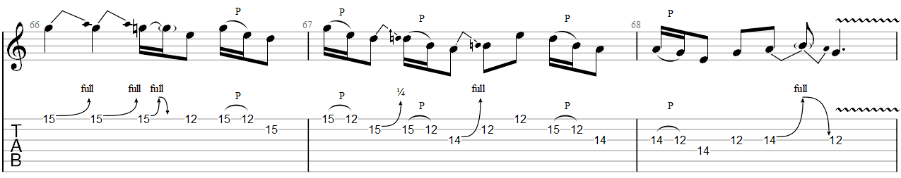 Paranoid Guitar Solo TAB 3