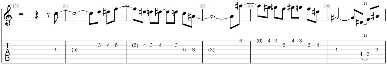 She Wolf Megadeth Guitar Solo TAB 1