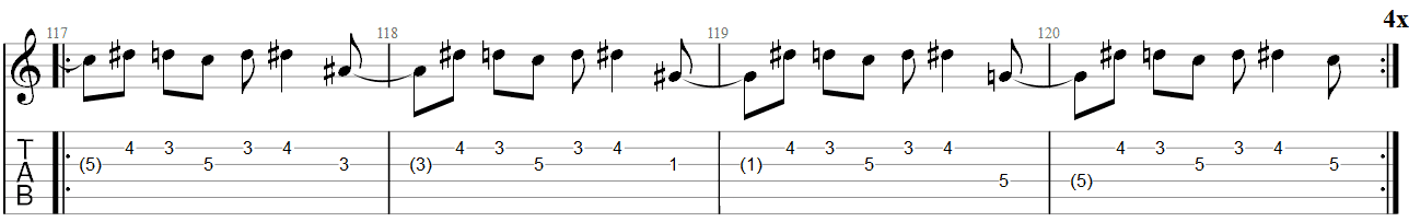 She Wolf Megadeth Guitar Solo TAB 4